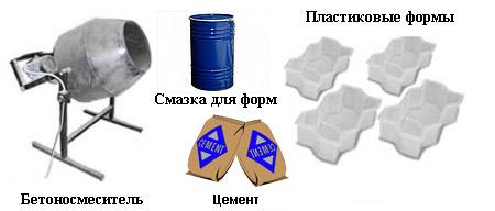 Какие материалы и оборудование использует завод тротуарной плитки