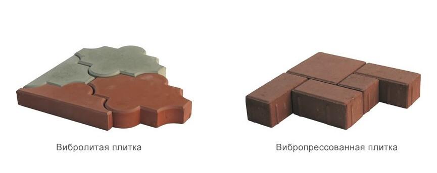 Производство вибропрессованной или вибролитой тротуарной плитке